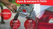 Auto e metano in Italia